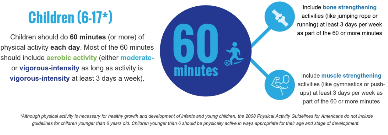 Living When Do I Need Physical Activity Macomb County
